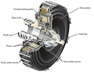 Volkswagen-DSG-6ileri-Dual-Clutch-islak-kavrama